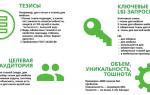 7 способов увеличить авторитетность сайта «в глазах» поисковых систем