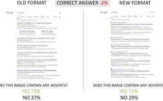В новой выдаче Google сложнее отличить рекламу от органики. Исследование