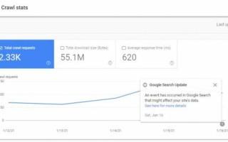 Google добавил новые типы сканирования в отчеты Search Console