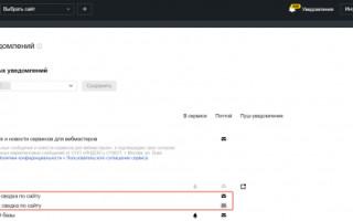 Краткая еженедельная сводка по сайту в Яндекс.Вебмастере