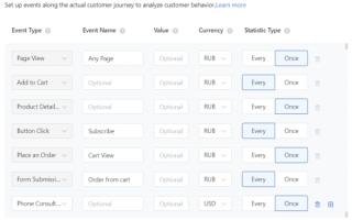 Как создать составное событие в TikTok с помощью Google Tag Manager