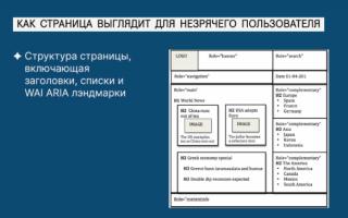 Информационная архитектура для незрячего пользователя
