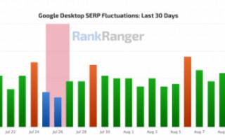 Сеошники заметили значительные колебания в выдаче Google