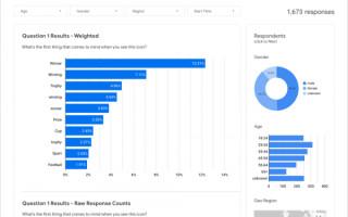 Пользователи Data Studio смогут визуализировать данные из Google Survey и Google Analytics 4