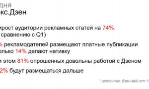 BDD 2020: инструкция по применению Яндекс.Дзен