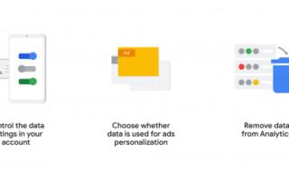 Google Analytics передаст больше данных под контроль маркетологам