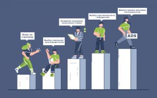 Программатик реклама — что это и как использовать