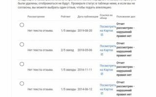 Google My Business запустил инструмент для управления отзывами