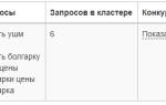 Особенности различных методов кластеризации поисковых запросов