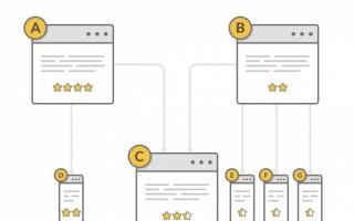 Google PageRank не мертв: зачем и как работать со ссылками