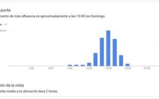 Google Мой бизнес тестирует два новых отчета