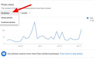 Google My Business добавил новые фильтры в отчеты по фото