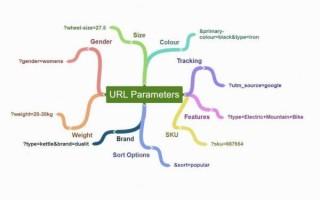 В работе инструмента «Параметры URL» в Search Console произошёл сбой