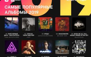 ВКонтакте назвала самые популярные альбомы и треки 2019 года