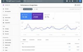 Google добавил новый отчет об эффективности в Search Console