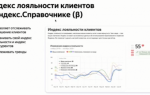 Optimization 2020: курс на качество сайта