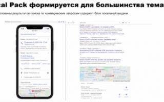 Optimization 2020: продвижение локального бизнеса в Google