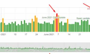Ссылочный апдейт Google: что изменится для SEO-специалистов в рунете