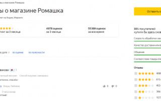 Яндекс сделает общий рейтинг для всех магазинов в бизнес-аккаунте