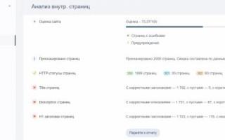 Скидка 25% на Анализ сайта на майские праздники!