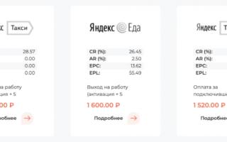 Рынок HR-офферов России: как работает белая вертикаль в арбитраже трафика