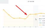 Как ошибка в простом HTML-атрибуте может «удалить» мультиязычный сайт из Google. Кейс