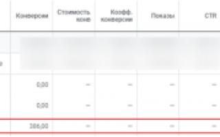 Антикейс: почему расходится количество конверсий в Google Ads и в аналитике для iOS-приложения
