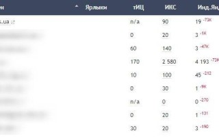 Яндекс деиндексировал сотни веб-ресурсов в разных нишах