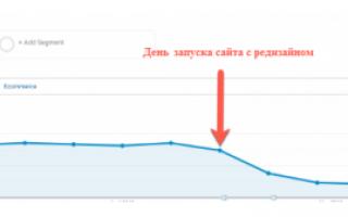 Редизайн сайта или как сохранить свой рейтинг в поисковых системах без потерь позиций и трафика