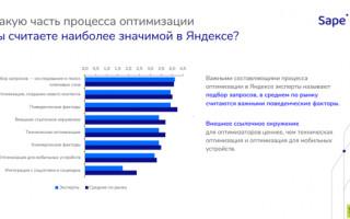 Как получать стабильный доход от продажи ссылок? Инструкция для веб-мастеров