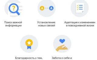Google рассказал, как изменились поисковые запросы в период пандемии