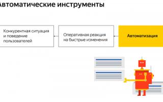 Что делать с рекламой в Яндекс.Директе: 5 антикризисных советов
