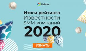 «Лайкни» опубликовал итоги рейтинга Известности SMM-компаний 2020
