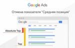 Как оптимизировать рекламу в Google Ads без «средней позиции»