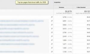 Нужен ли блог малому бизнесу?