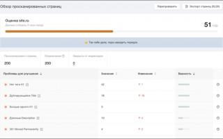 Последние обновления «Анализа сайта» и изменение цен на годовые тарифы