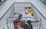 Googlebot может добавлять товары в корзину на сайтах интернет-магазинов